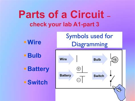 building your electrical foundation understanding how electrical circuits work and how to test them electric circuits part one electric circuits ppt video