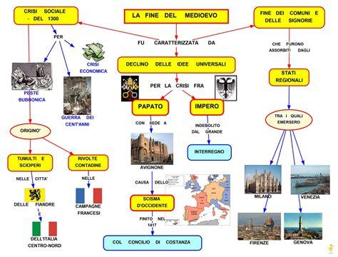 la nascita delle banche mappa concettuale medioevo scuolissima