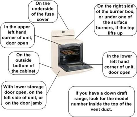 Range Stove Oven Model Number Locator Find The Right