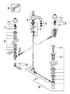 parts for grohe somerset series fixtures