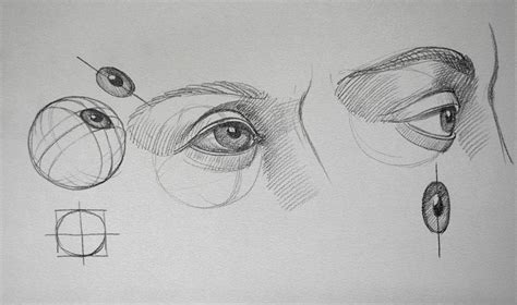 where to draw discover how to draw an eye in this drawing academy