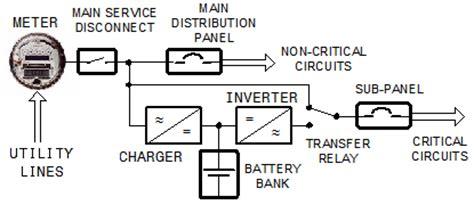 emergency generator wiring diagram 34 wiring diagram