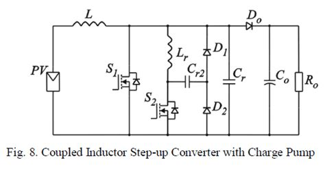 coupled inductor interleaved boost coupled inductor characterization for a high performance interleaved boost converter 28 images