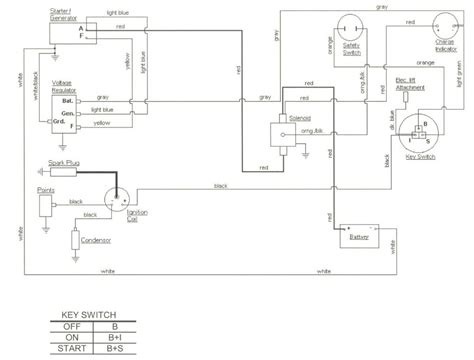 wire diagram for cub cadet 1050 wire free engine image