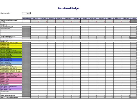 microsoft excel personal budget template exltemplates