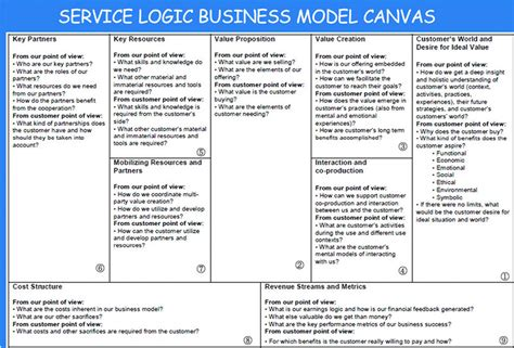 it service cost model template business model workshop for design applications re using