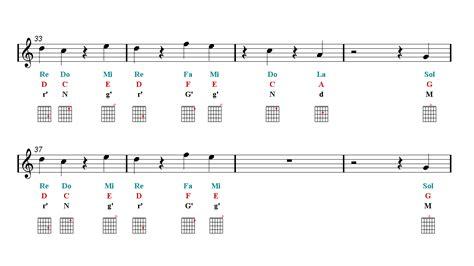 idgaf dua lipa trumpet sheet music guitar chords easy idgaf dua lipa guitar sheet music guitar chords easy music