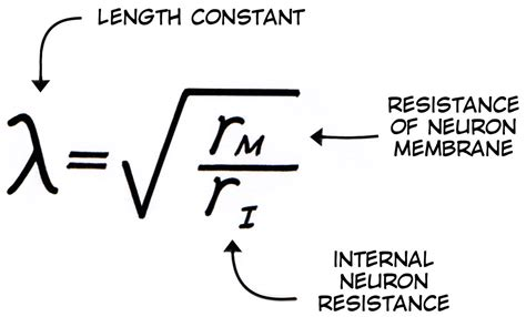 do resistors constant resistance 28 images the equation for the resistance of a wire