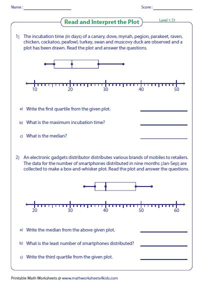 Box And Whisker Worksheet by Box And Whisker Plot Worksheets