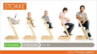 Chair Rail Images Stokke Tripp Trapp Information Back In Action