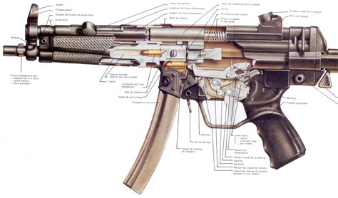 gun diagram 3d gun schematics get free image about wiring diagram
