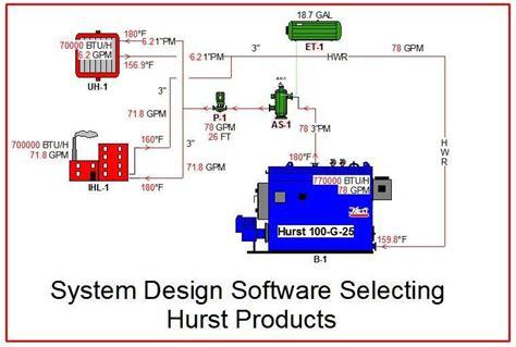 hvac layout software hvac solution pro software boiler room software
