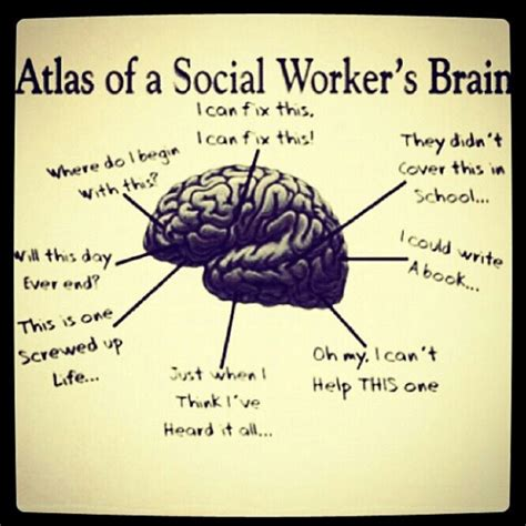 Social Work Meme - atlas of a social worker s brain social work