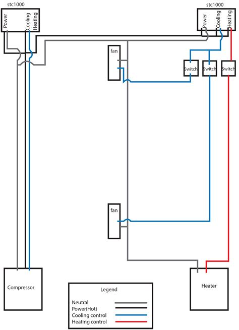 danfoss refrigerator start relay wiring diagram free
