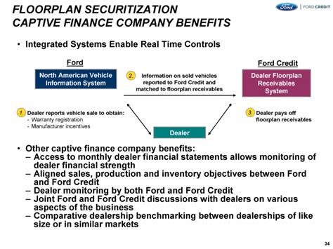 Toyota Motor Credit Corp Lienholder Address Ford Motor Credit Payoff Address Autos Post
