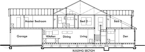 side view house plans narrow lot house plans house plans with rear garage 10119