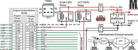international wiring diagram symbols wiring diagram