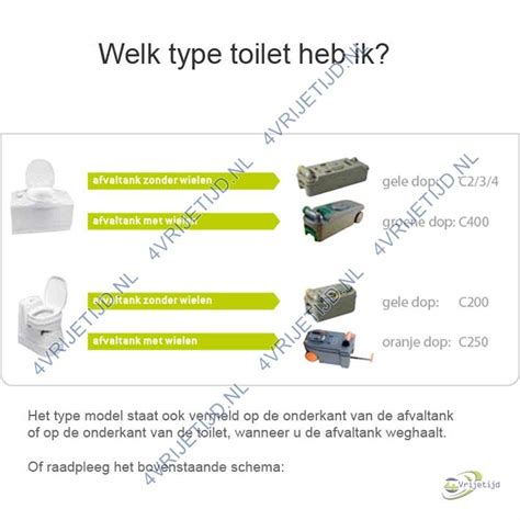 Thetford Toilet Exploded View by Product Informatie Thetford Adaptor Threaded Aqua Magic