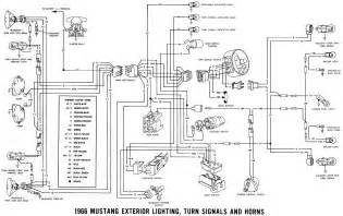 1966 mustang exterior lighting diagram 1966 mustang exterior lighting turn signals and horns