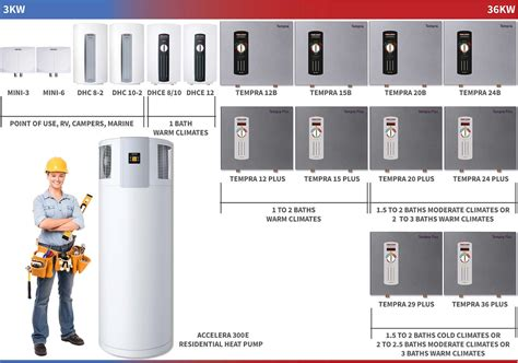 water heater size for 3 bathroom house tankless water heater electric tankless water heaters large capacity 16 bosch