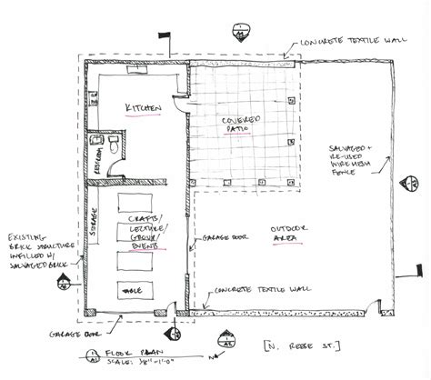 elevation symbol on floor plan teagan a the pursuit of happiness in the built