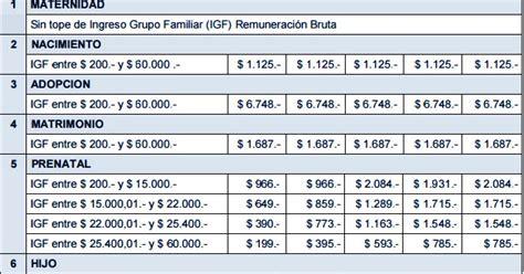 tabla de asignaciones familiares septiembre2016 consultora integral impositiva contable laboral