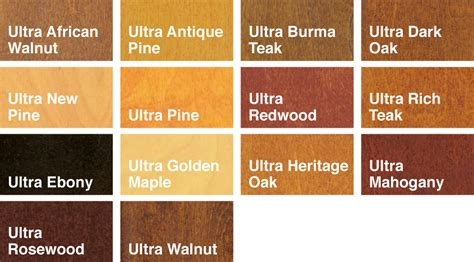 Sadolin Interior Wood Stain by Sadolin Ultra 174 Highly Translucent Woodstain Sadolin