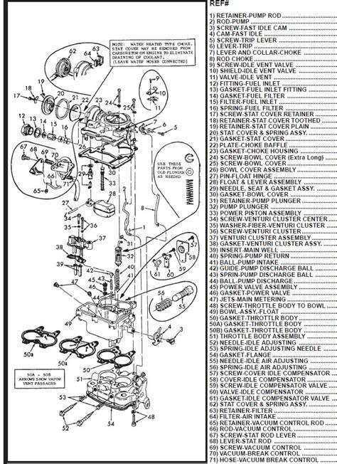 2 barrel carburetor diagram rochester 2 barrel carburetor diagram pictures to pin on