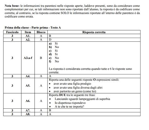 moca test italiano moca test pdf italiano wowkeyword