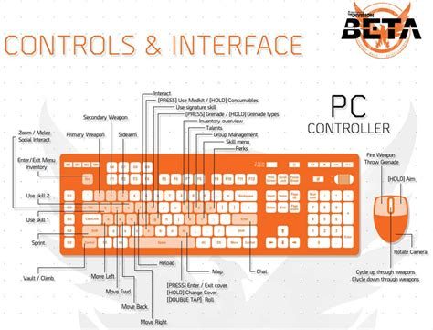 keyboard layout gta 5 the division pc ps4 xbox guide steuerung 187 gosu de
