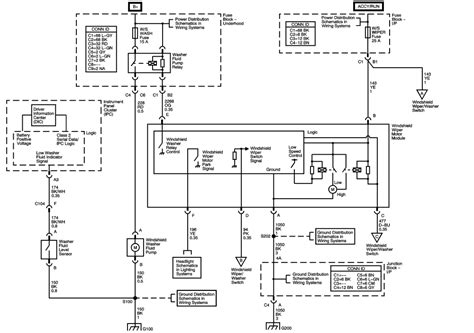 wiring diagrams 2004 gmc c7500 2004 gmc c7500 exhaust wiring diagram elsalvadorla free wiring schematic for 1997 chev c6500 wiring wiring diagram database gsmportal co
