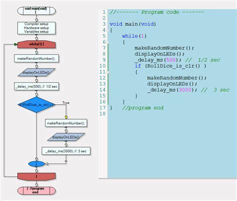flowchart code code to flowchart team lisence licensing site site
