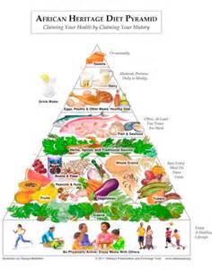 the peanut institute mediterranean diet pyramid