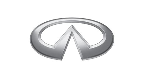 infiniti logo infiniti car symbol meaning and history