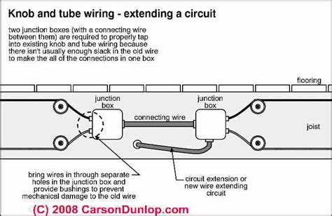How To Replace Knob And Wiring by How To Connect Electrical Wires Electrical Splices Guide