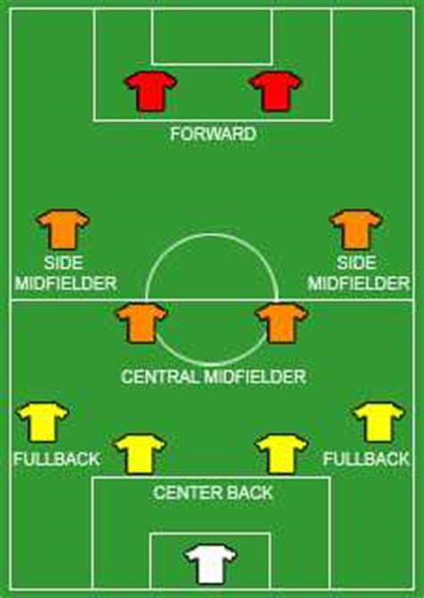 soccer formation template