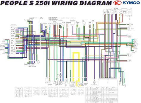kymco agility 125 wiring diagram 32 wiring diagram