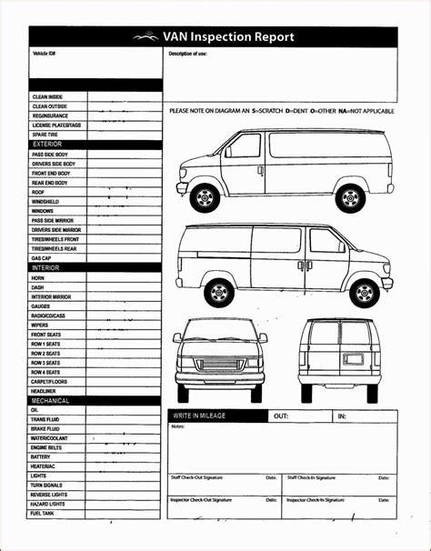 Vehicle Inspection Sheet Template vehicle inspection sheet
