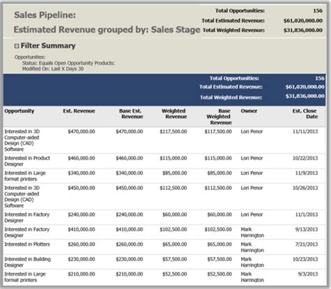 sales pipeline report sle sales insights reports dynamics 365 customer engagement