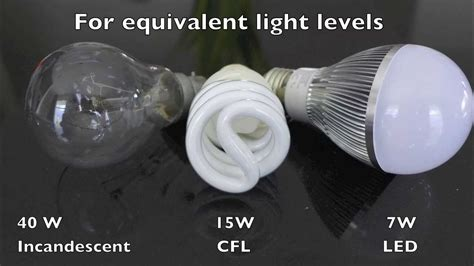 Led Vs Cfl Vs Incandescent A19 Light Bulbs Youtube Difference Between Led And Incandescent Light Bulb