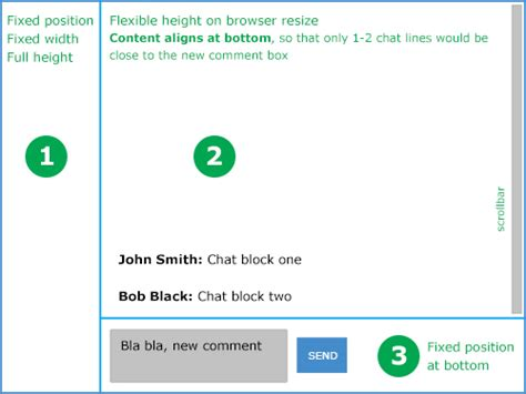 html layout align right html css to align 3 layout elements for a chat interface