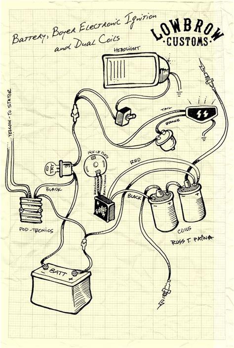 triumph british wiring diagram boyer dual coiljpg