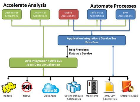 jboss workflow jboss workflow hat jboss bpm suite building the