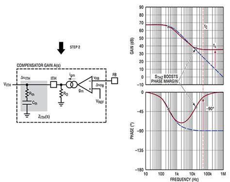 capacitor phase response designing compensator networks digikey