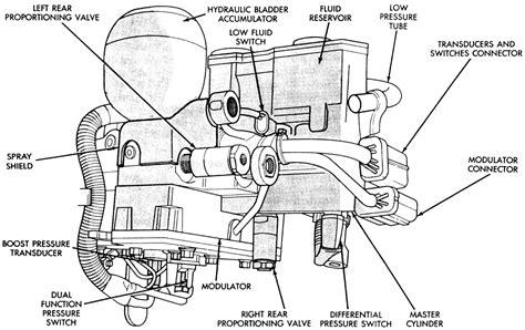 repair anti lock braking 1988 volkswagen type 2 user handbook repair guides bosch iii and bendix type 10 anti lock brake systems hydraulic assembly