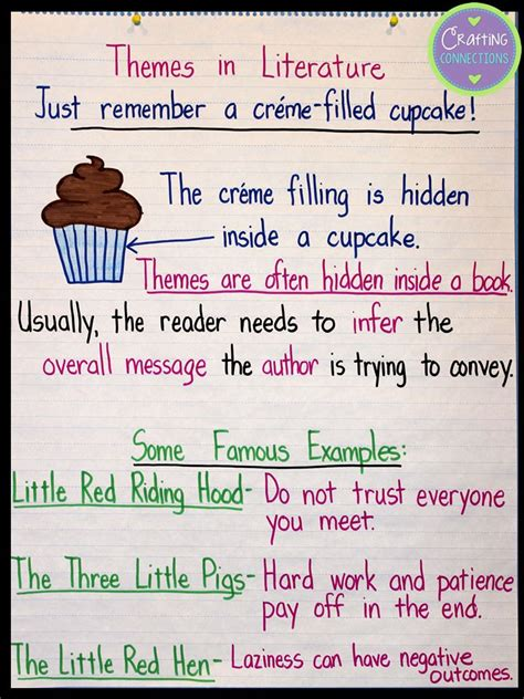 top themes literature 71 best images about student teaching on pinterest
