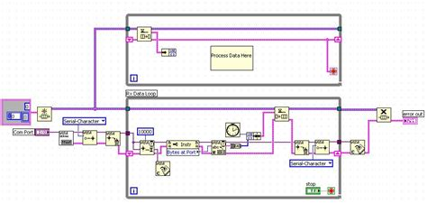 pattern interrupt exles udp read discussion forums national instruments
