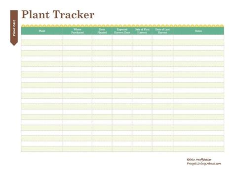 garden planner template 28 best images about gardening on gardens