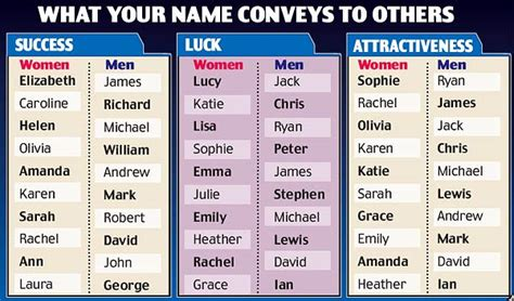 sexy female names the name game what your name says about you