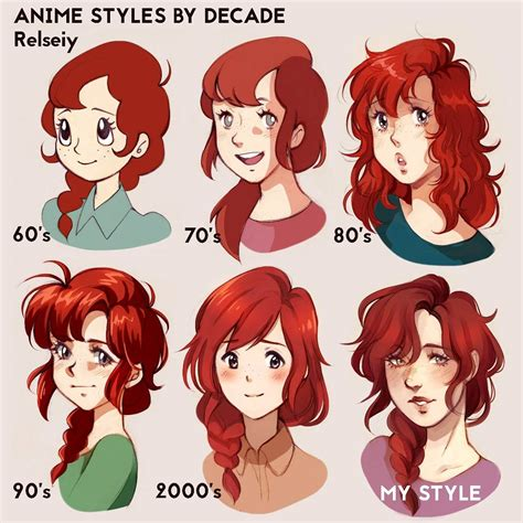 Anime Styles by Reem On Quot Did Another Style Challenge With Anime